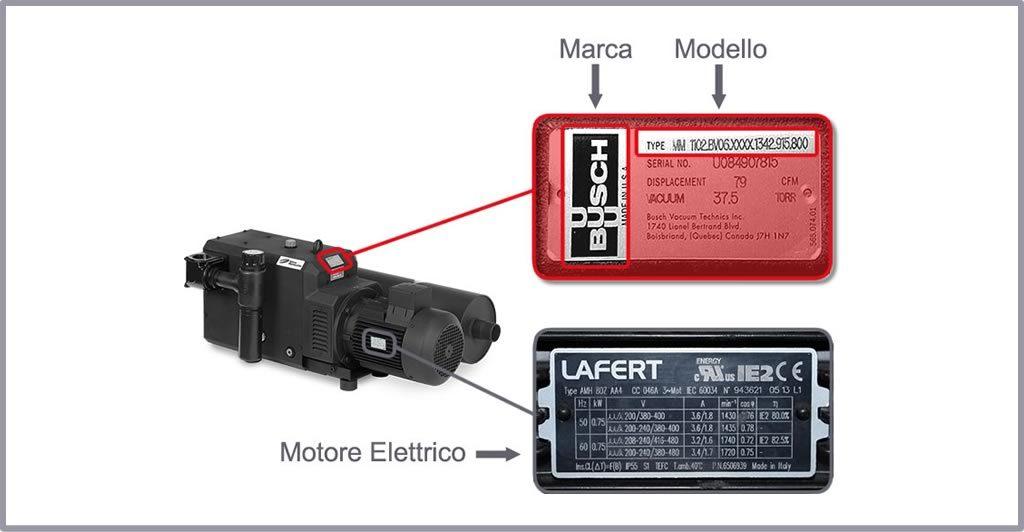 identifica-z31-1024x532 Come Funziona la Riparazione delle Pompe per Vuoto Online